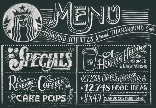 SB turnaround menu fastcompany.com