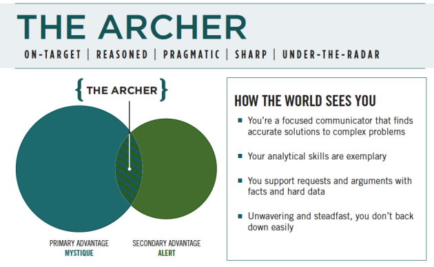 FascinateArcher